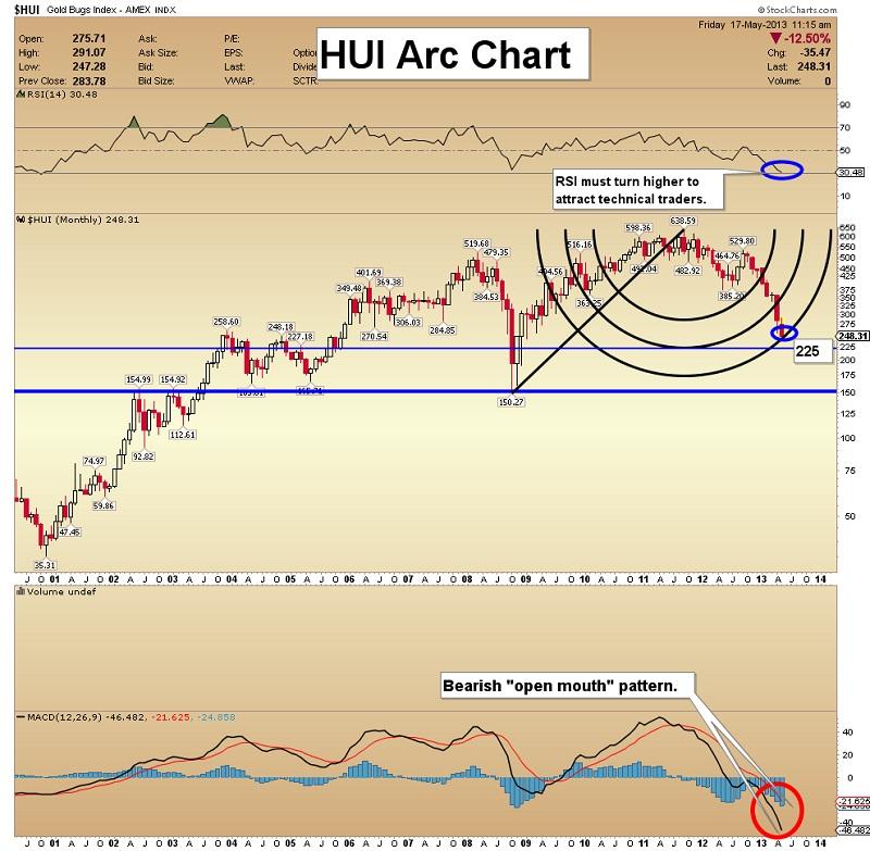 le graph du jour Hubbartt051713-3