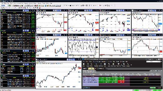 Futures day trading setups