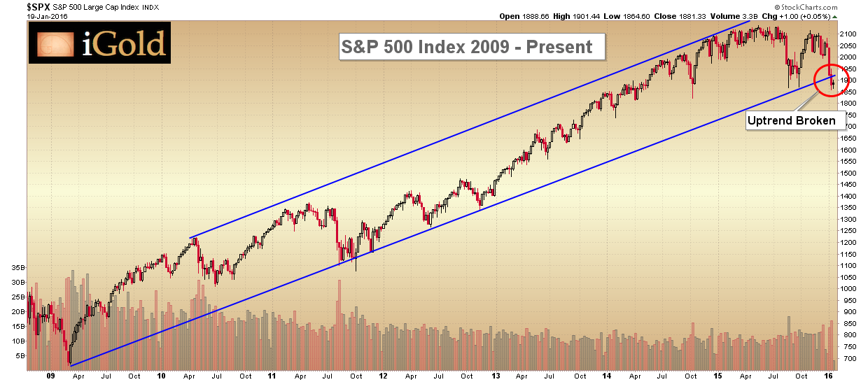 term for stock market crash