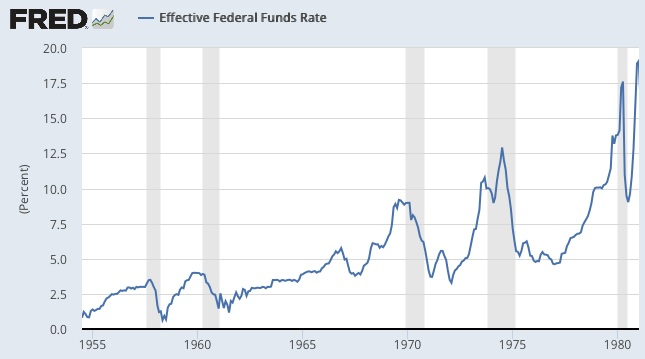 Fed Funds rate 1955-1980