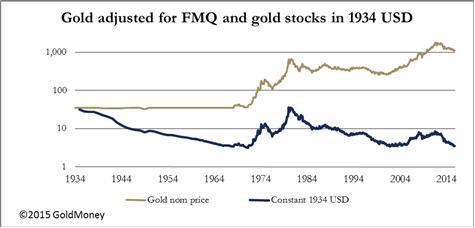 subject term:gold = guld