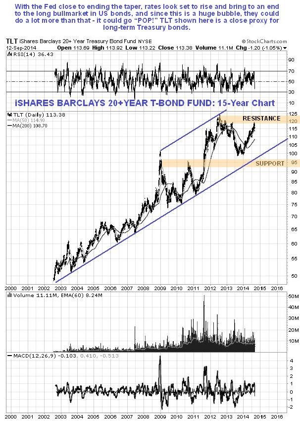 gold market update gold eagle