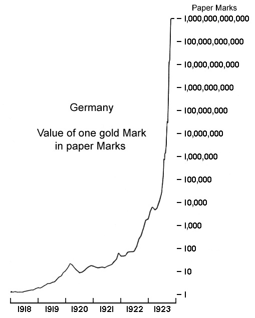 value of gold mark in paper marks