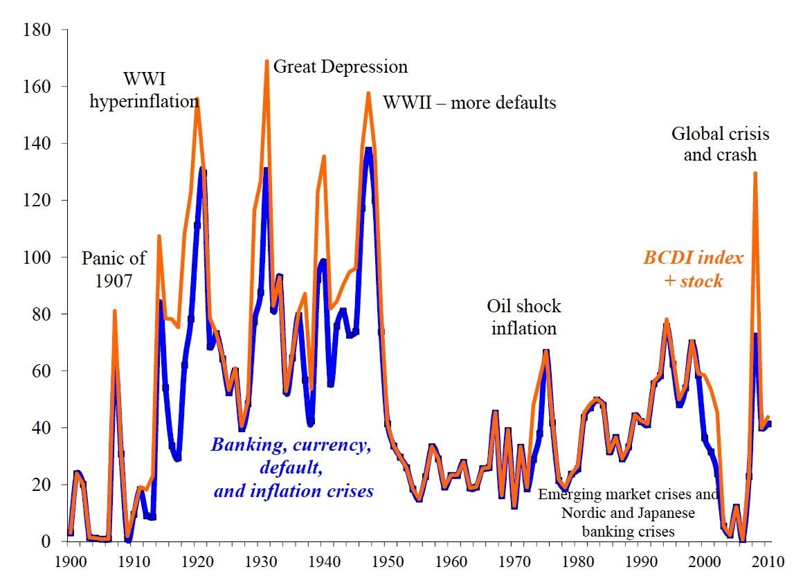an analysis of the debt crisis